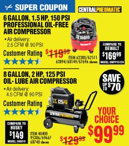 View 6 gal. 1.5 HP 150 PSI Professional Air Compressor