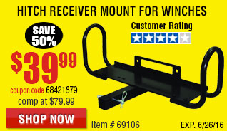 Hitch Receiver Mount for Winches