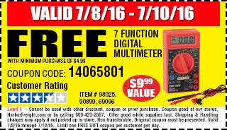Free multimeter