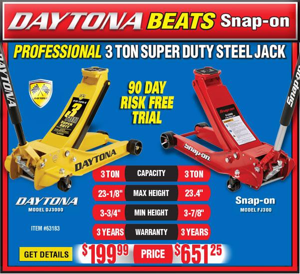 Daytona Jack Beats Snap-on