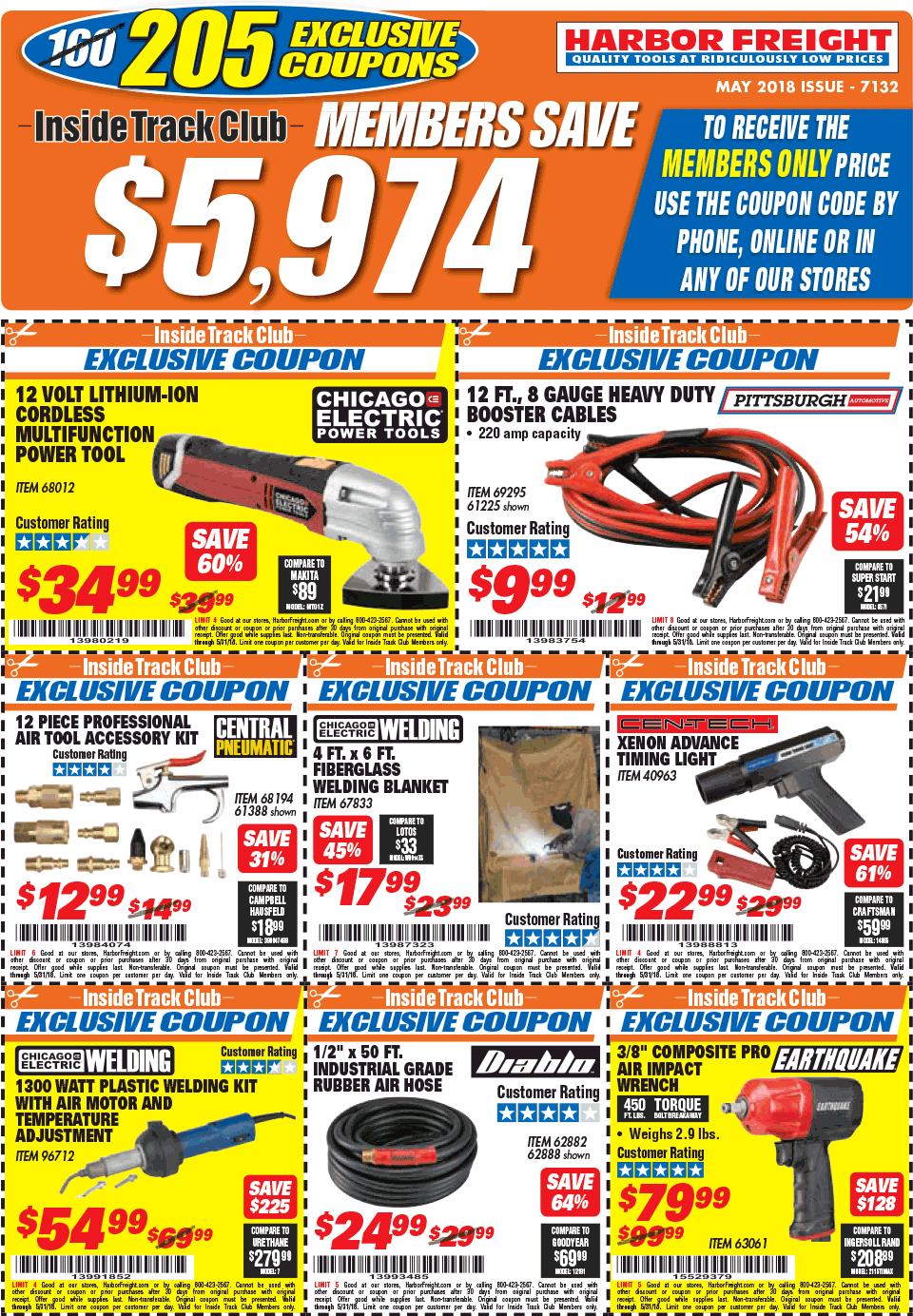 This is a graphic of Priceless Harbor Freight 25 Off Printable Coupon