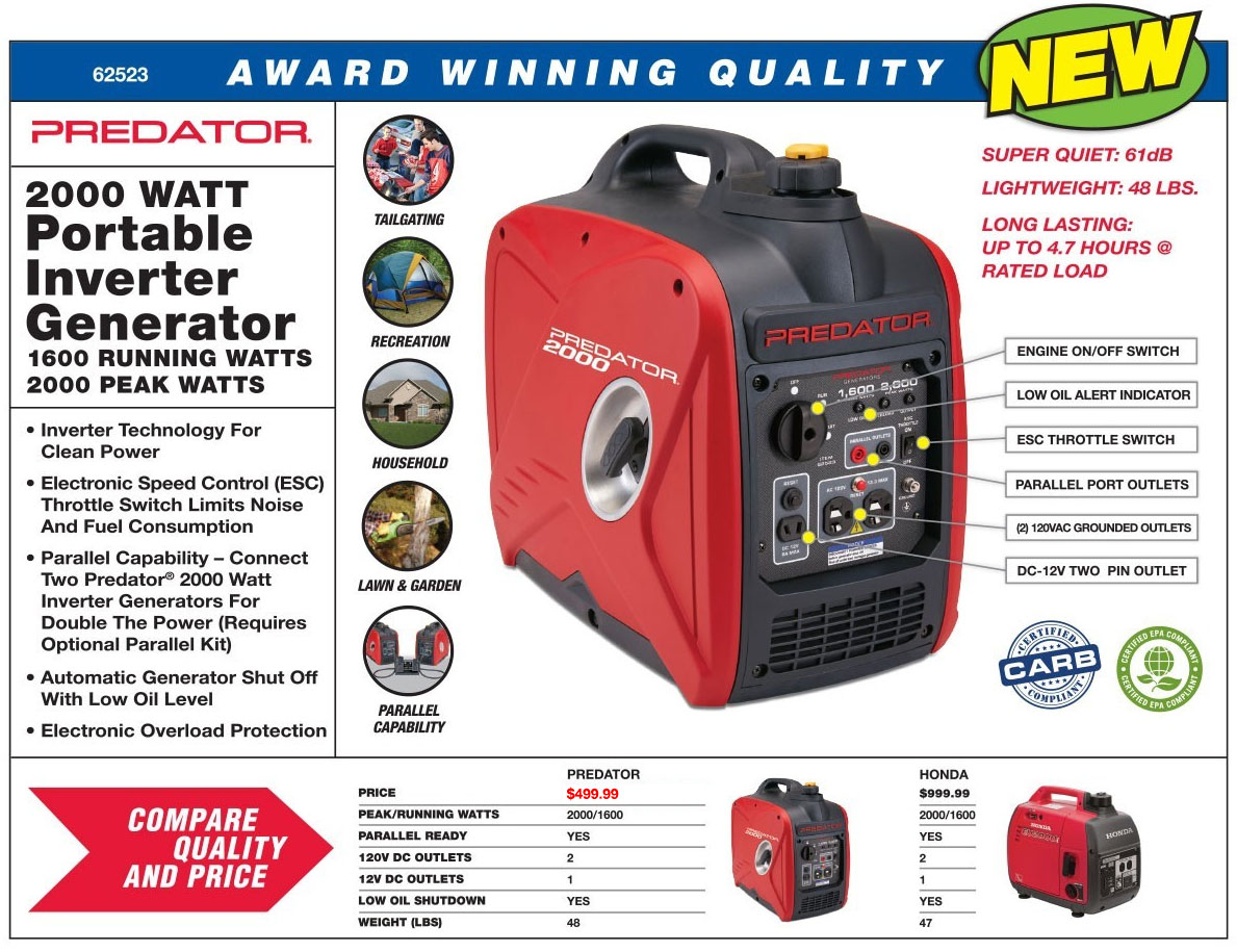 New Items - 2000 Watt Super Quiet Inverter Generator