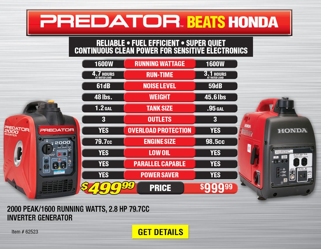 New Items - Predator Inverter Generator