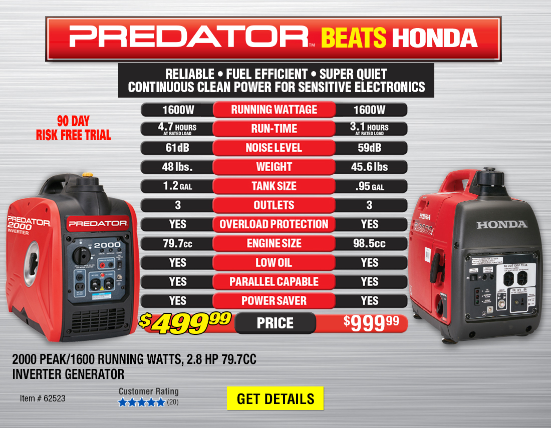 New Items - Predator Inverter Generator