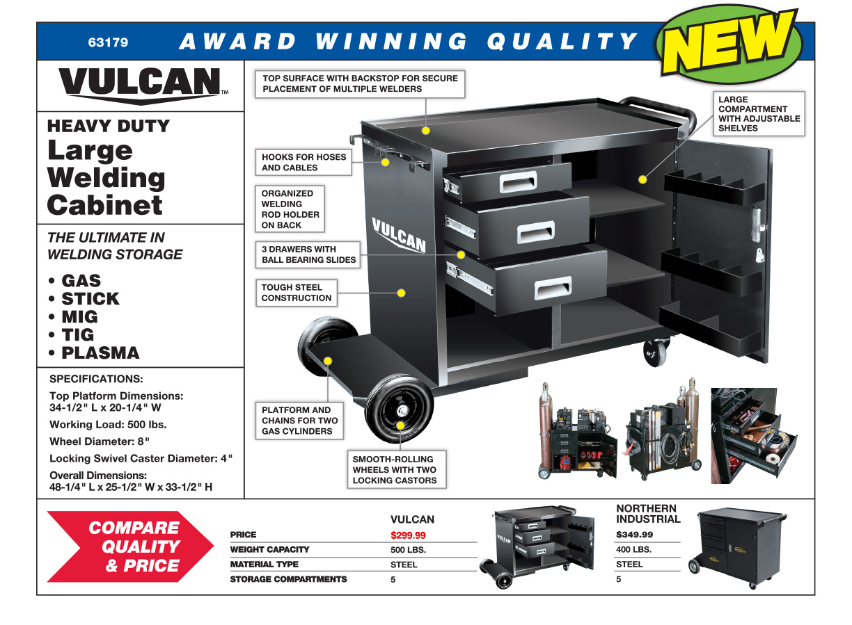 New Items - Heavy Duty Large Welding Cabinet