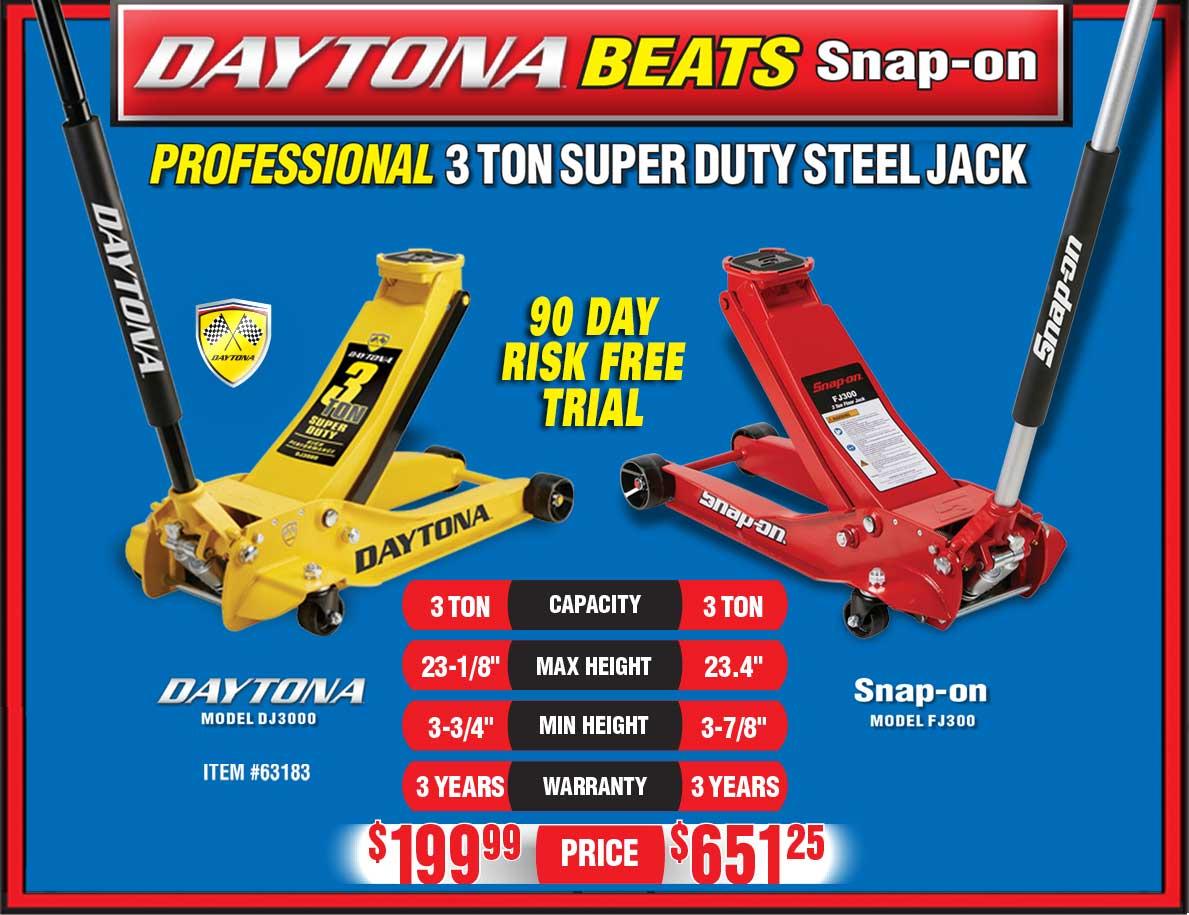 New Items - Daytona Jack Beats Snap-on