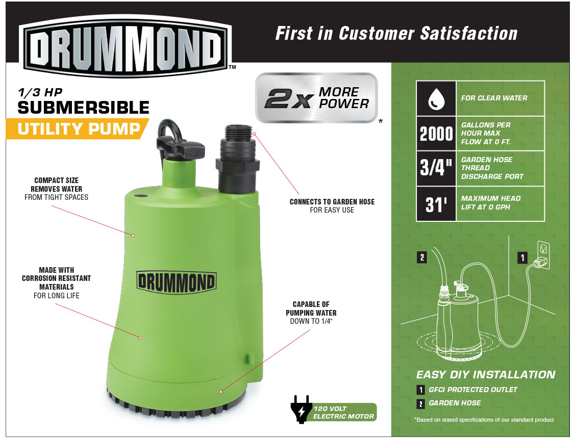 New Items - 1/3 HP Submersible Utility Pump