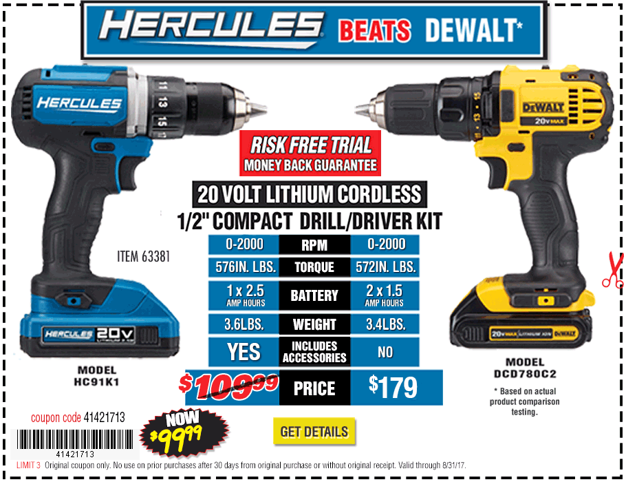 New Items - 20V Lithium Cordless 1/2 in. Compact Drill/Driver Kit