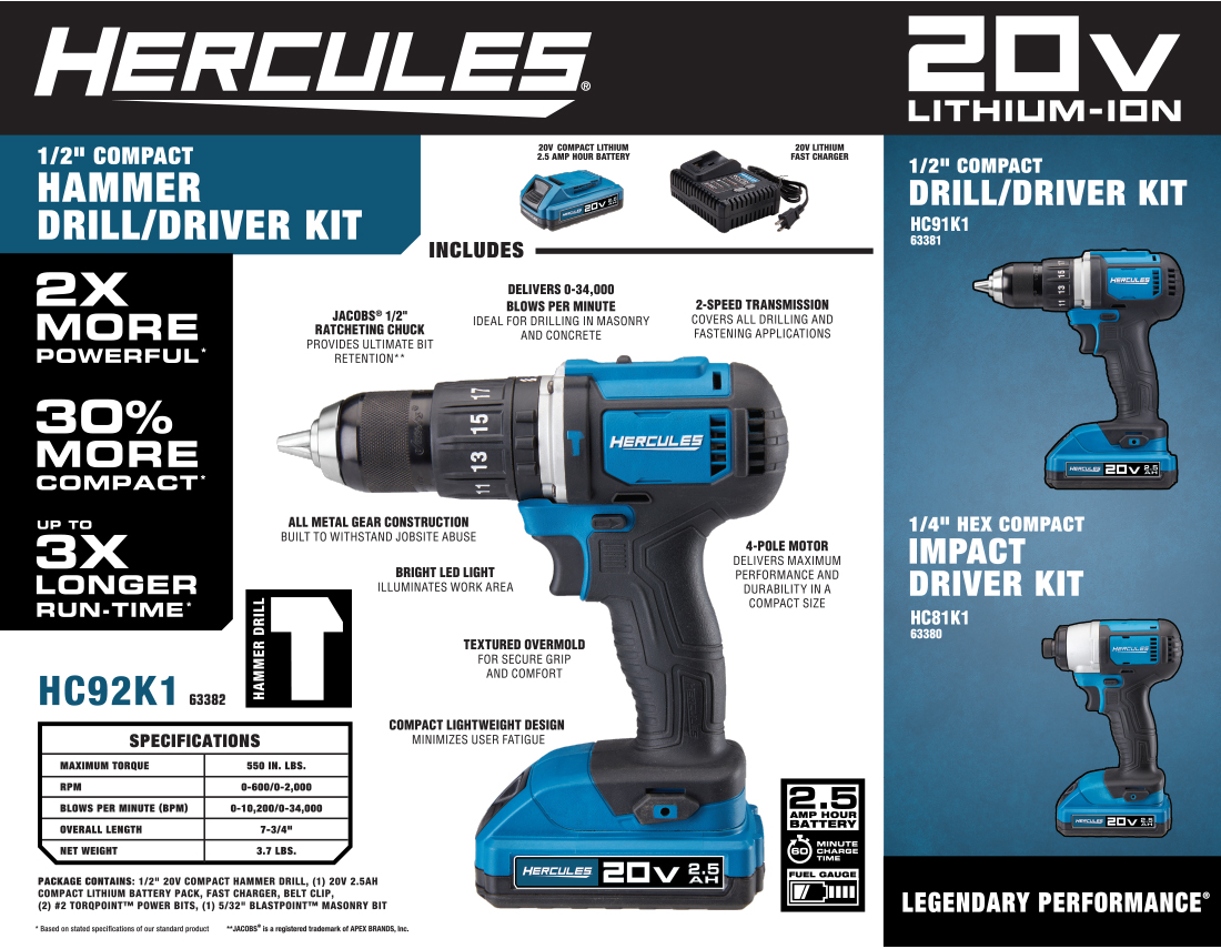 New Items - Hercules Hammer Drill Kit