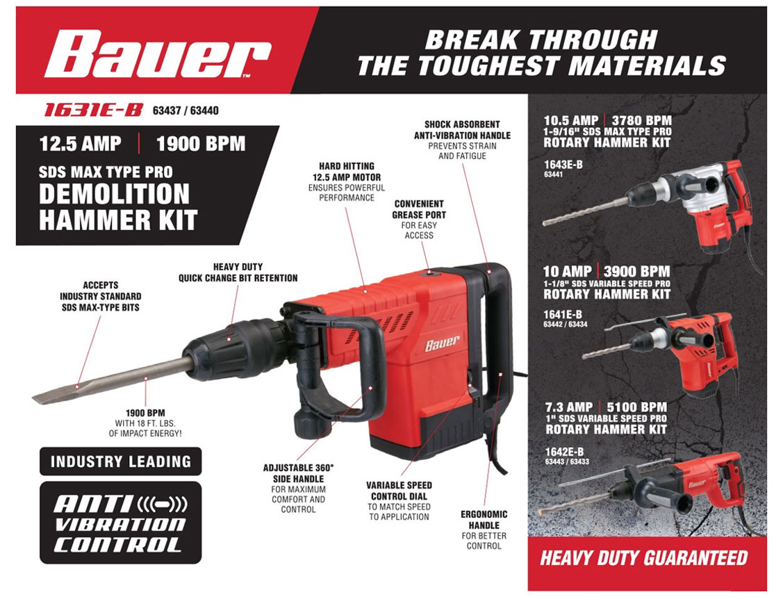 New Items - 12.5 Amp SDS Max Type Pro Demolition Hammer Kit