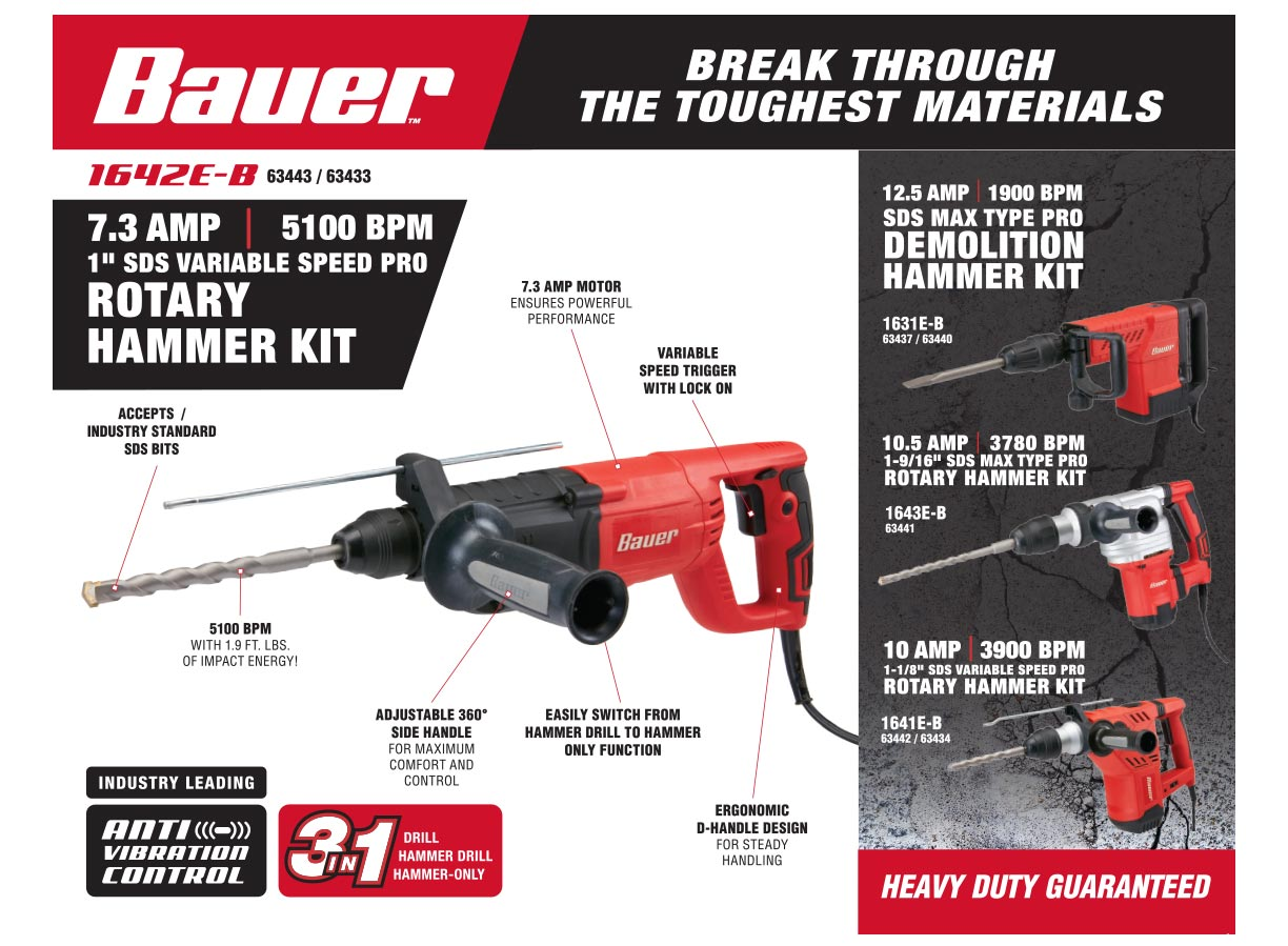 New Items - Variable Speed Pro Rotary Hammer Kit