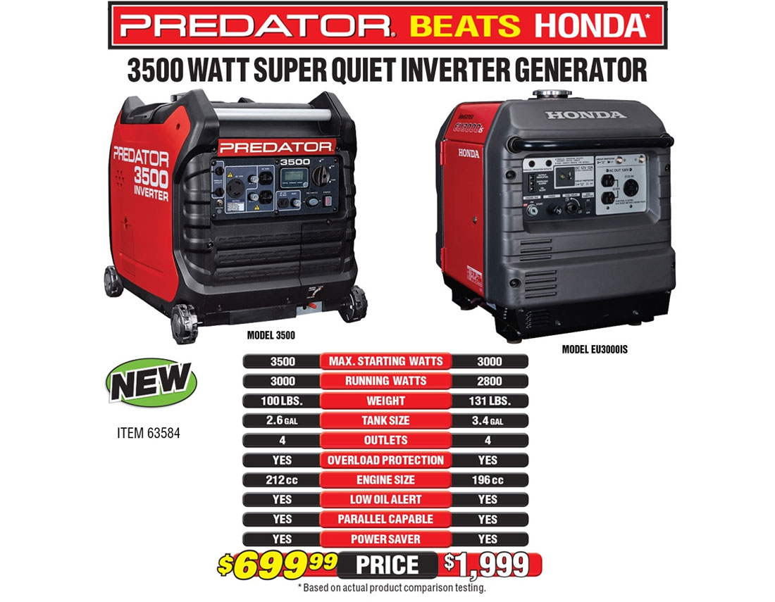 Harbor Freight Predator Generator Vs Honda Les Baux De Provence For Diagram Wiring The 999 Portable Generators 6500 2000 Accord Ignition Coil