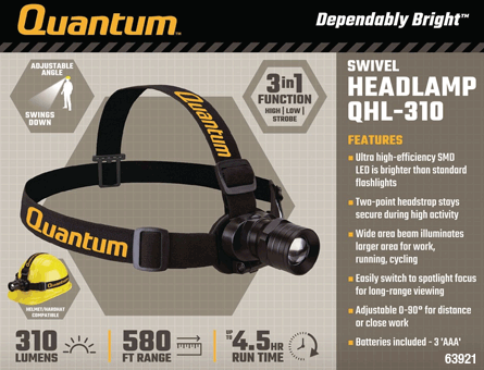 New Items - 310 Lumen Headlamp