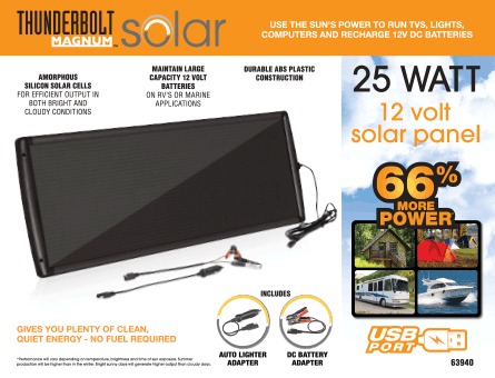 New Items - 25 Watt Solar Panel