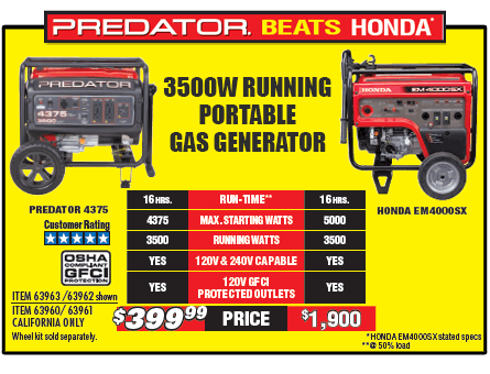 New Items - 4375 watt portable generator
