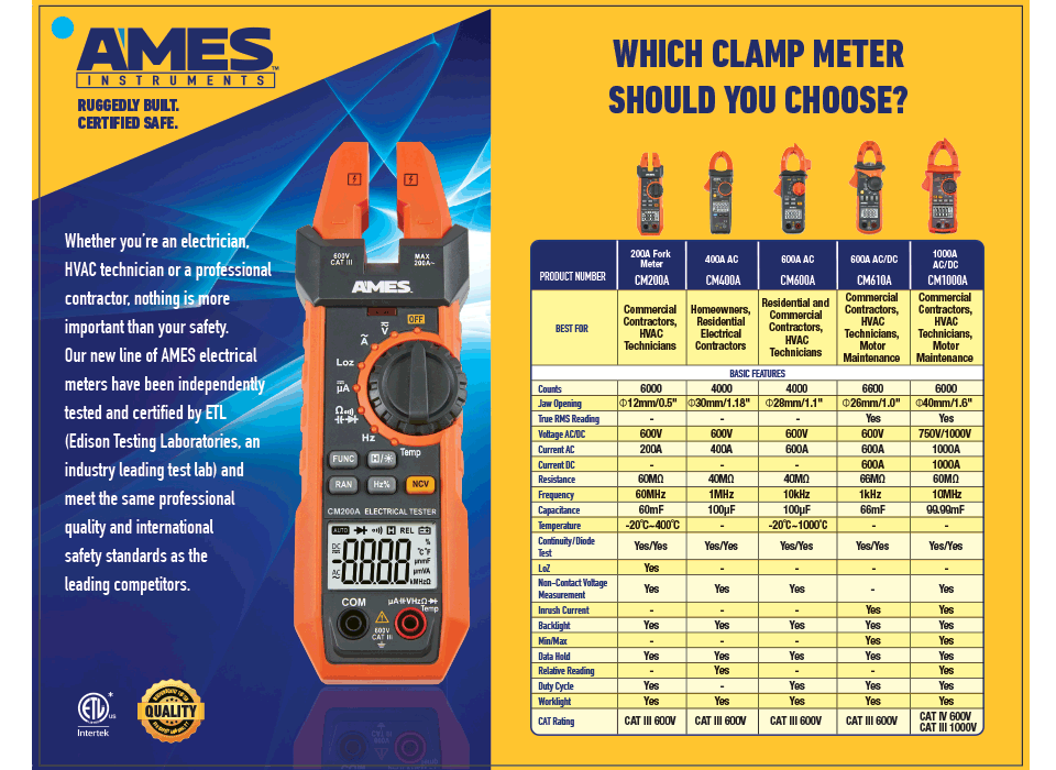 New Items - 200 A Fork Style Clamp Meter