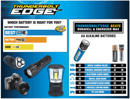 New Items - Thunderbolt Edge Batteries