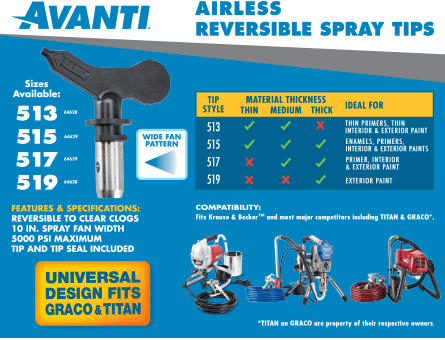 New Items -  Avanti Spray Tips