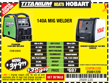 New Items - MIG 140 Welder with 120 Volt Input