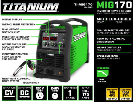 New Items - MIG 170 Welder with 120/240 Volt Input