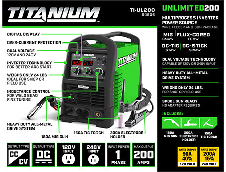 New Items - Unlimited 200™ Multiprocess Welder with 120/240 Volt Input