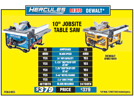 New Items - 10 in., 15 Amp Compact Job Site Table Saw