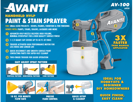 New Items -  Avanti Paint Sprayer