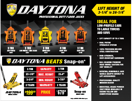 New Items - Daytona floor jacks