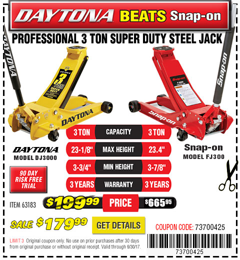 Daytona Jack Beats Snap-on