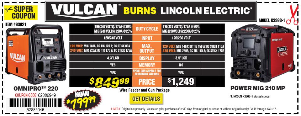 Vulcan beats Lincoln