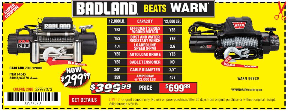 Badland beats Warn