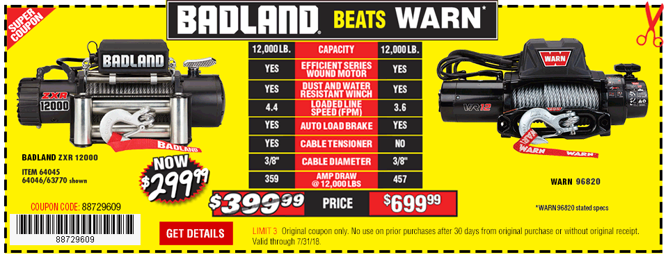 Badland beats Warn