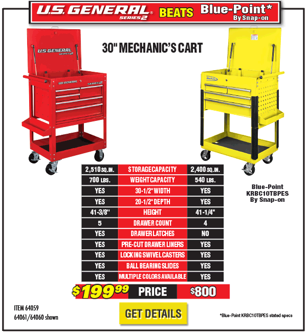 30 in. 5 Drawer Red Mechanic's Cart
