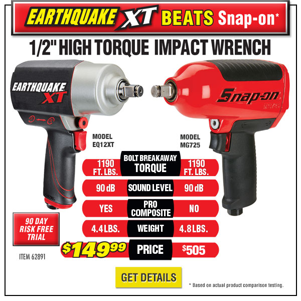 Earthquake beats Snap-on