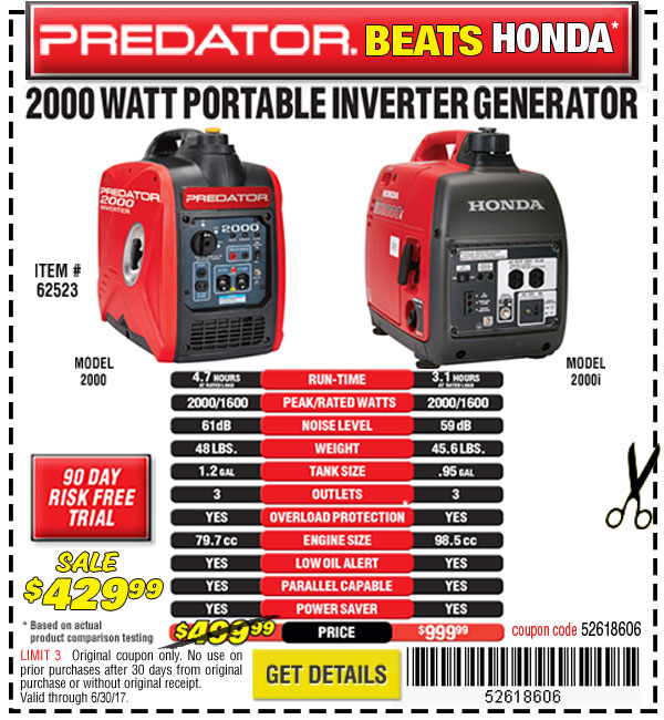 Snap on tools discount coupons