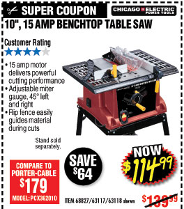 10 in., 15 Amp Benchtop Table Saw