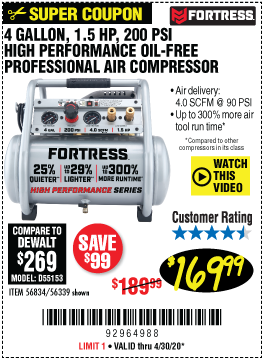 4 Gallon 200 PSI High Performance Hand Carry Jobsite Air Compressor