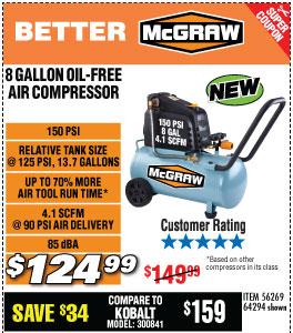 8 gallon 1.5 HP 150 PSI Oil-Free Portable Air Compressor