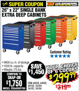 26 in. x 22 In. Single Bank Roller Cabinet