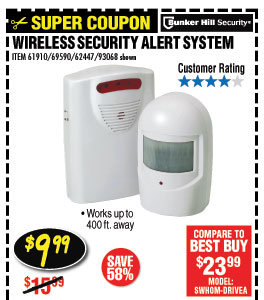Wireless Security Alert Syste